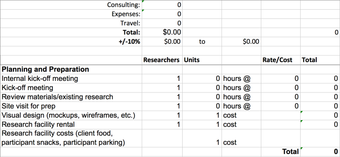 My tool for estimating project budgets – Project Estimate Template